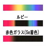 吸収スペクトル